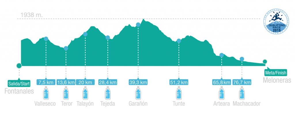 125km, 8500m - Transgrancanaria 2015 štartuje už dnes v noci